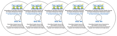 Ancillary Income Property Management